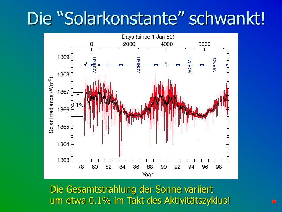 Die Solarkonstante schwankt! Die Gesamtstrahlung der Sonne variiert um etwa 0.1% im Takt des Aktivitätszyklus!