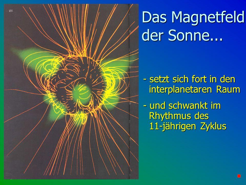 Das Magnetfeld der Sonne... - setzt sich fort in den interplanetaren Raum - und schwankt im Rhythmus des 11-jährigen Zyklus