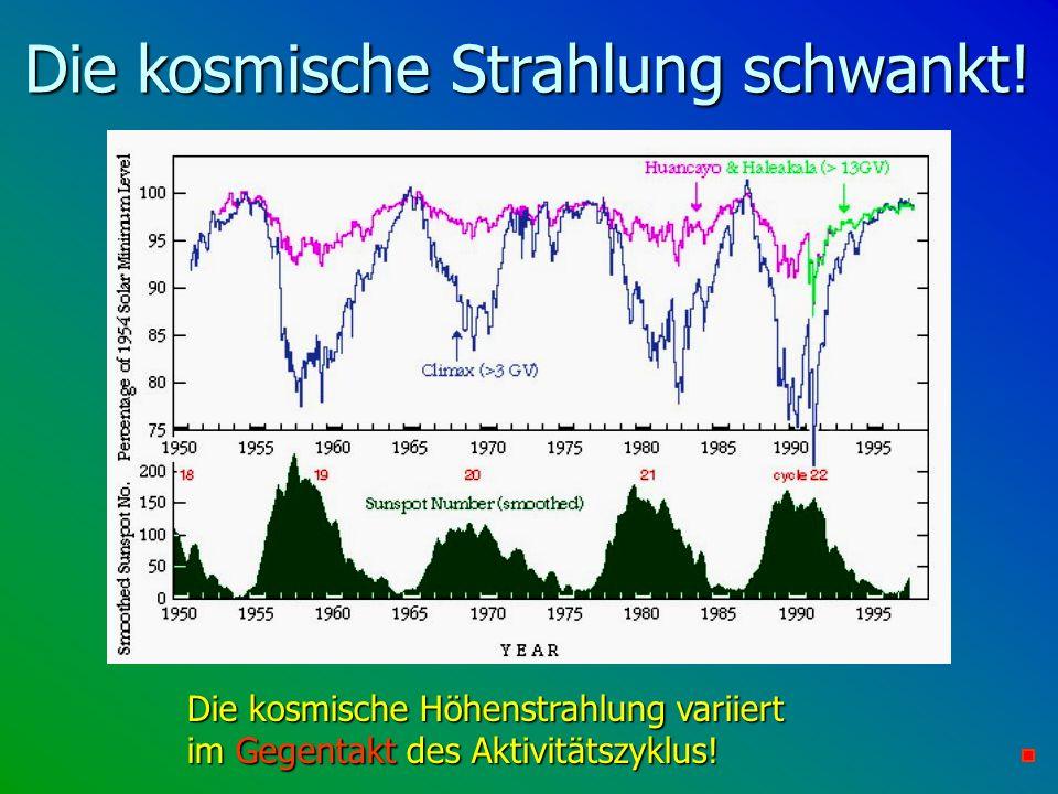Die kosmische Strahlung schwankt! Die kosmische Höhenstrahlung variiert im Gegentakt des Aktivitätszyklus!