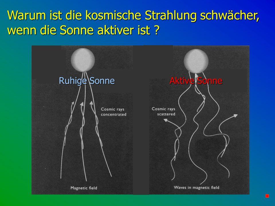 Warum ist die kosmische Strahlung schwächer, wenn die Sonne aktiver ist ? Ruhige Sonne Aktive Sonne