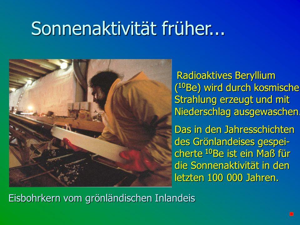 Eisbohrkern vom grönländischen Inlandeis Sonnenaktivität früher... Radioaktives Beryllium ( 10 Be) wird durch kosmische Strahlung erzeugt und mit Nied