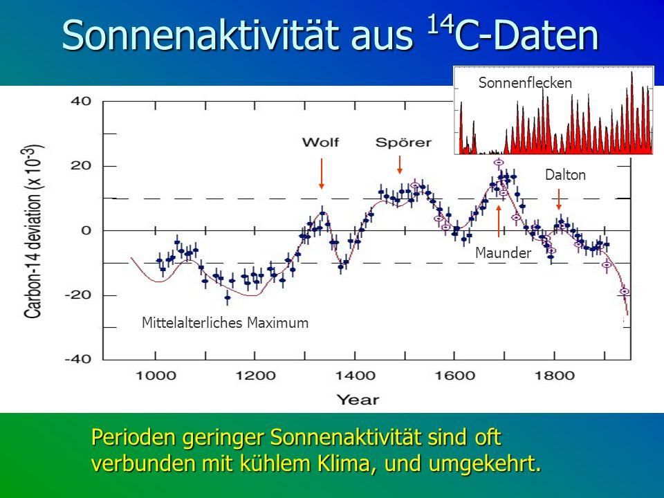 Sonnenaktivität aus 14 C-Daten Maunder Dalton Mittelalterliches Maximum Sonnenflecken Perioden geringer Sonnenaktivität sind oft verbunden mit kühlem