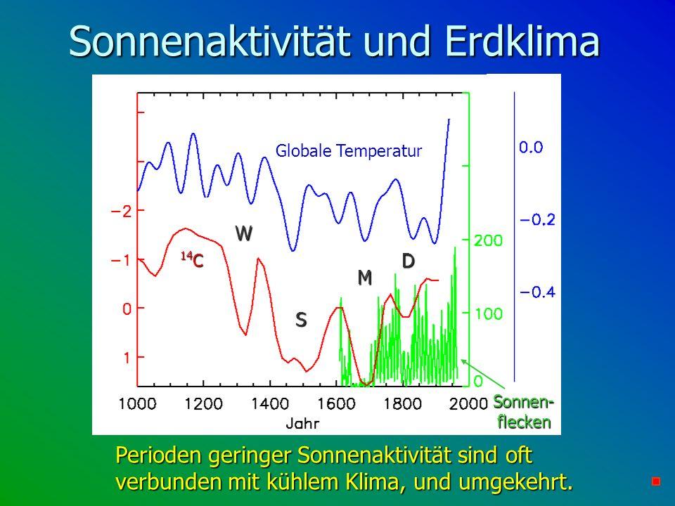 Sonnenaktivität und Erdklima Perioden geringer Sonnenaktivität sind oft verbunden mit kühlem Klima, und umgekehrt. Globale Temperatur 14 C W S D M Son