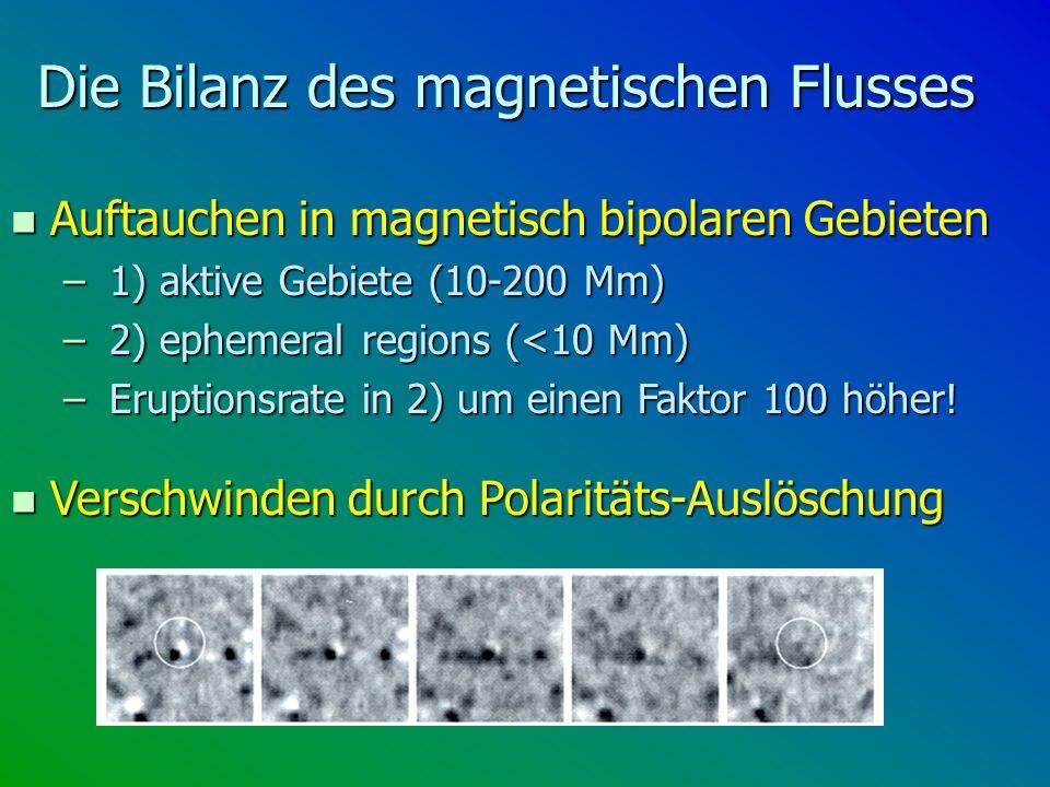 Die Bilanz des magnetischen Flusses n Auftauchen in magnetisch bipolaren Gebieten – 1) aktive Gebiete (10-200 Mm) – 2) ephemeral regions (<10 Mm) – Er