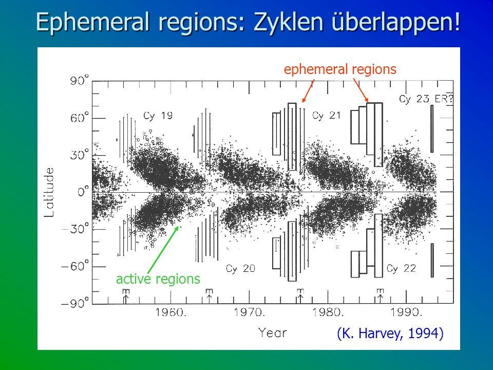 active regions ephemeral regions Ephemeral regions: Zyklen überlappen! (K. Harvey, 1994)