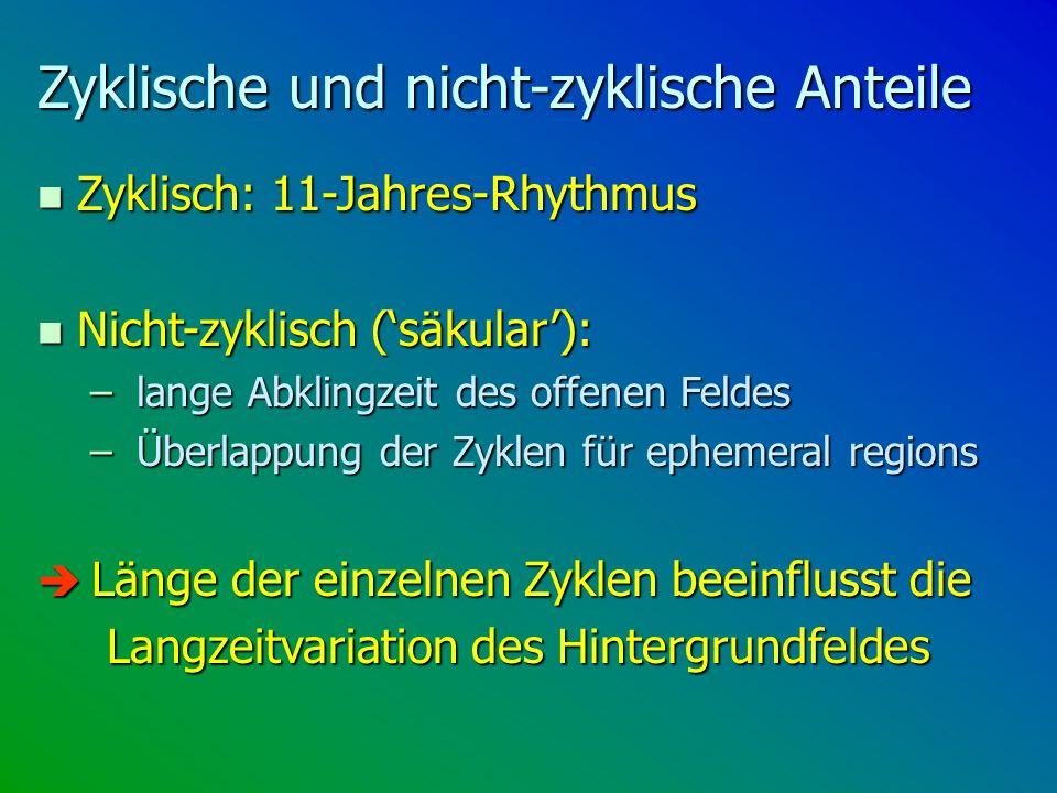 Zyklische und nicht-zyklische Anteile n Zyklisch: 11-Jahres-Rhythmus n Nicht-zyklisch (säkular): – lange Abklingzeit des offenen Feldes – Überlappung