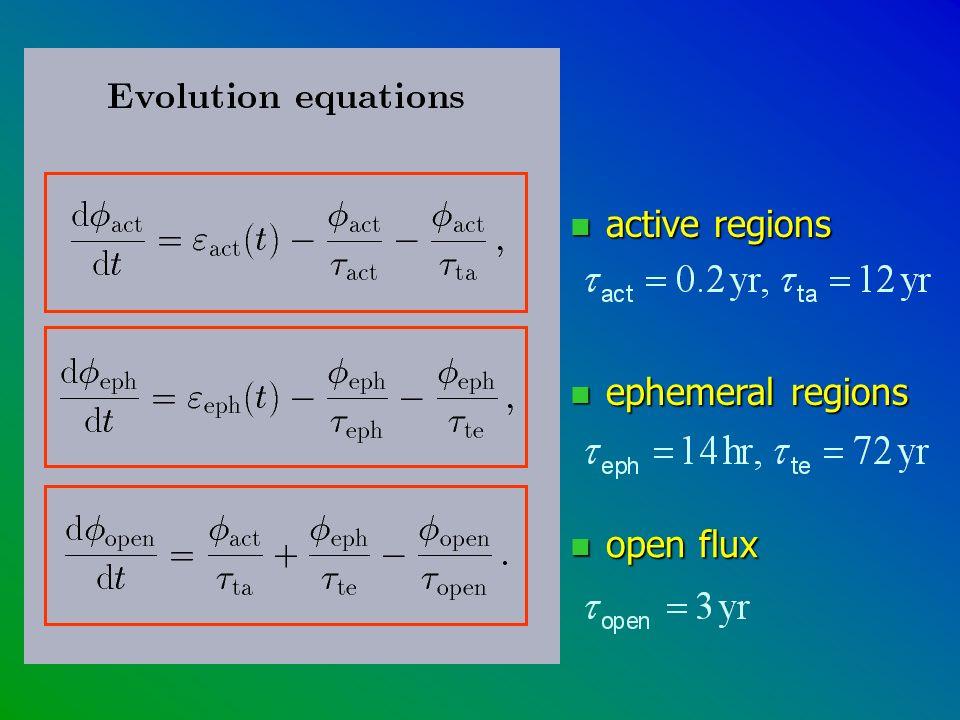 n active regions n open flux n ephemeral regions