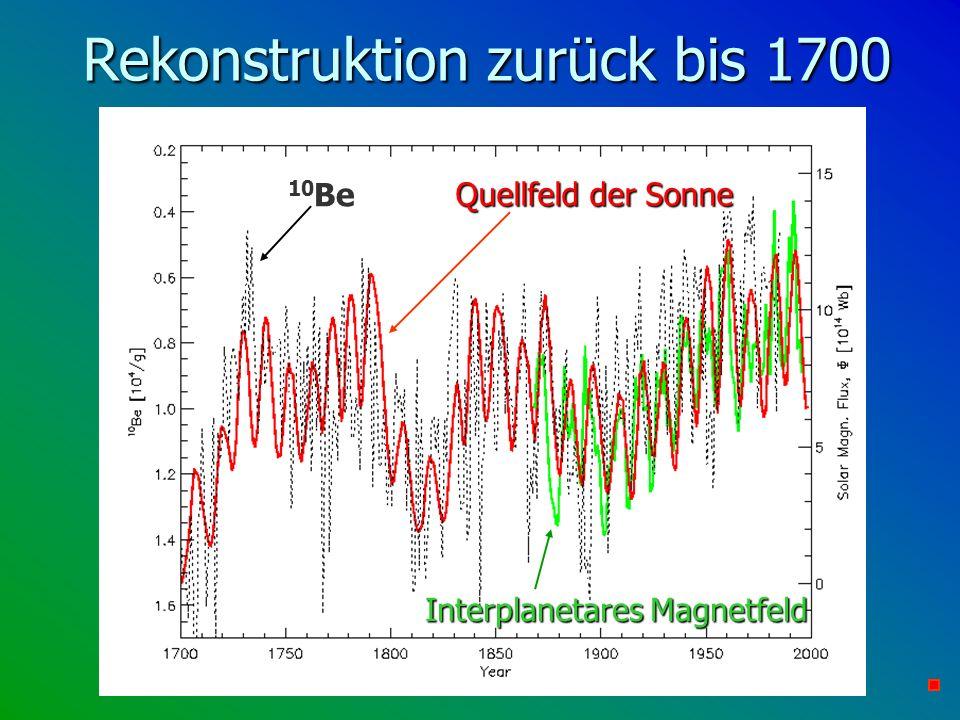 Rekonstruktion zurück bis 1700 10 Be Quellfeld der Sonne Interplanetares Magnetfeld