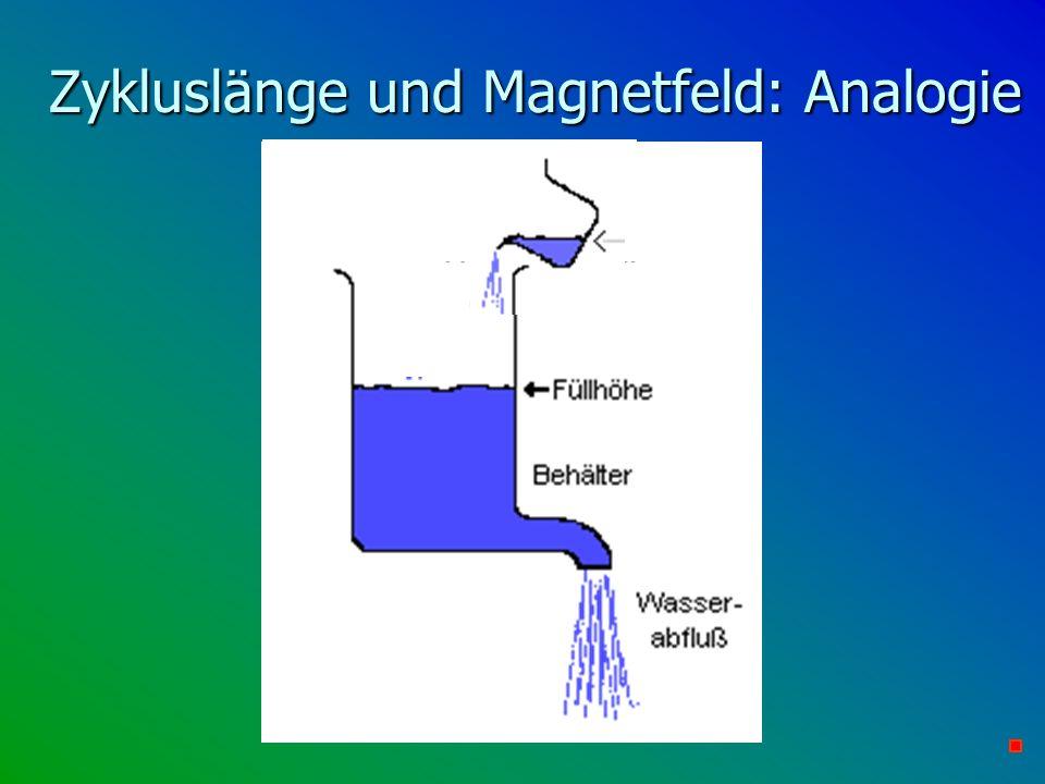 Zykluslänge und Magnetfeld: Analogie
