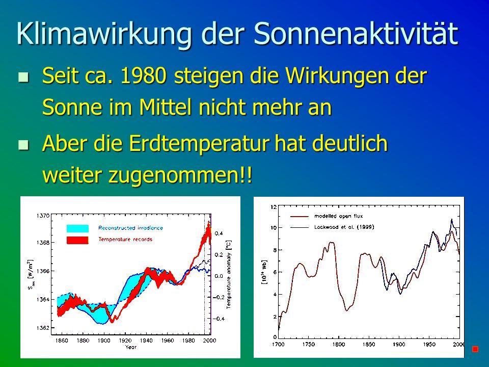 Klimawirkung der Sonnenaktivität n Seit ca. 1980 steigen die Wirkungen der Sonne im Mittel nicht mehr an n Aber die Erdtemperatur hat deutlich weiter