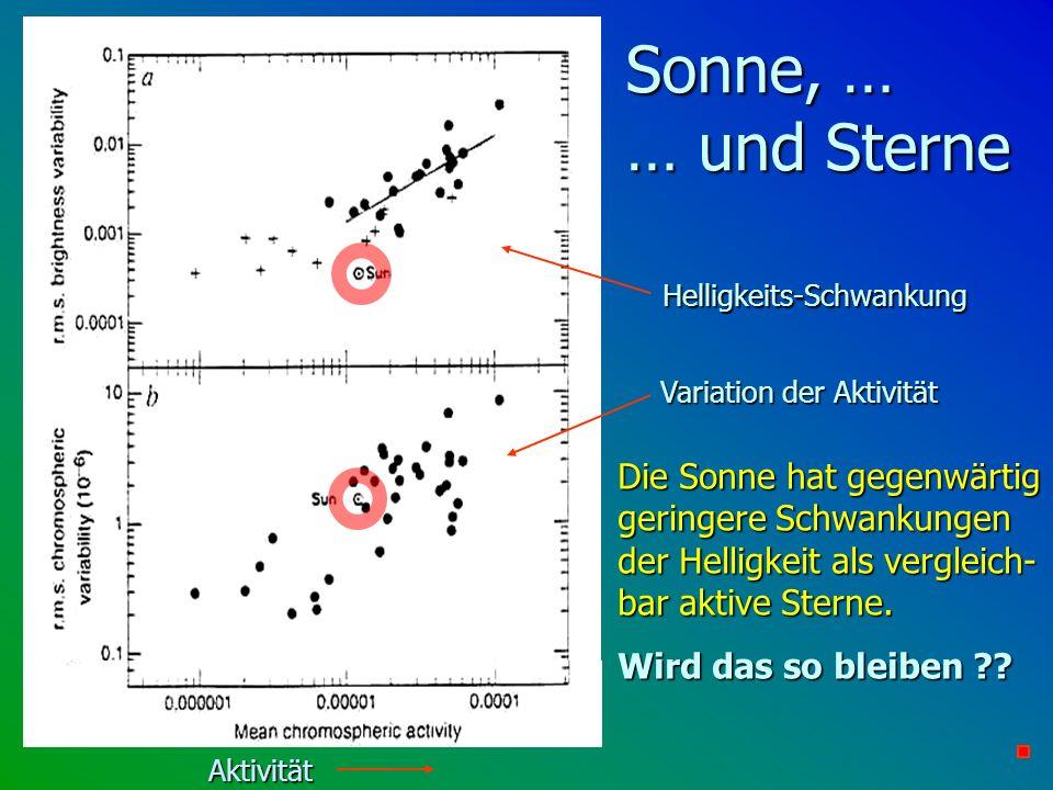 Sonne, … … und Sterne Helligkeits-Schwankung Variation der Aktivität Die Sonne hat gegenwärtig geringere Schwankungen der Helligkeit als vergleich- ba