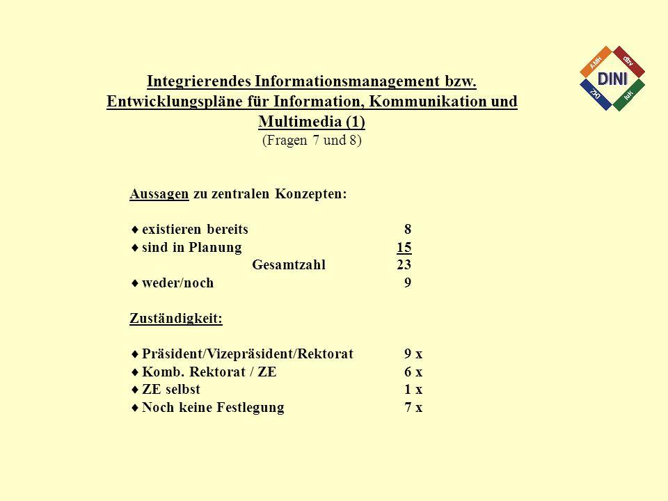 Integrierendes Informationsmanagement bzw. Entwicklungspläne für Information, Kommunikation und Multimedia (1) (Fragen 7 und 8) Aussagen zu zentralen