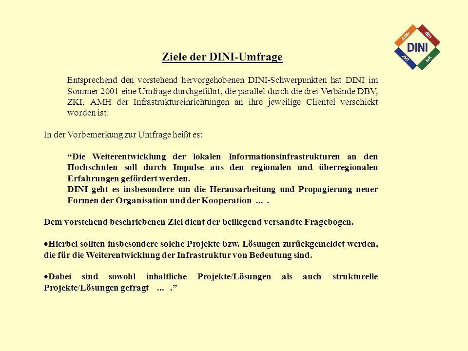Ziele der DINI-Umfrage Entsprechend den vorstehend hervorgehobenen DINI-Schwerpunkten hat DINI im Sommer 2001 eine Umfrage durchgeführt, die parallel