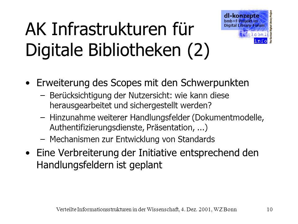 dl-konzepte bmb+f-Projekt im Digital Library-Forum Verteilte Informationsstrukturen in der Wissenschaft, 4. Dez. 2001, WZ Bonn10 AK Infrastrukturen fü