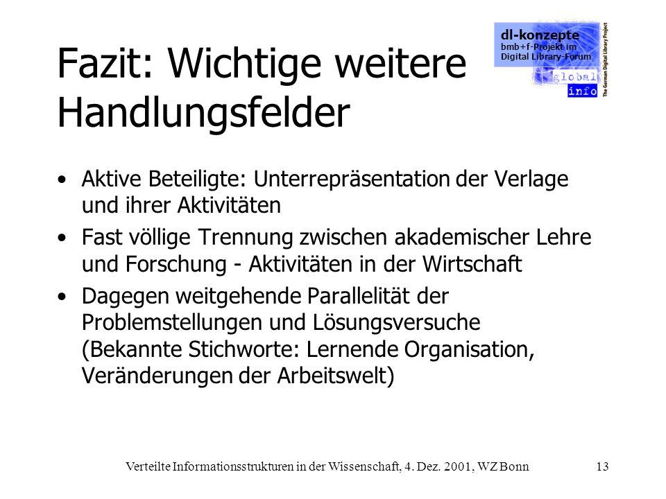 dl-konzepte bmb+f-Projekt im Digital Library-Forum Verteilte Informationsstrukturen in der Wissenschaft, 4. Dez. 2001, WZ Bonn13 Fazit: Wichtige weite