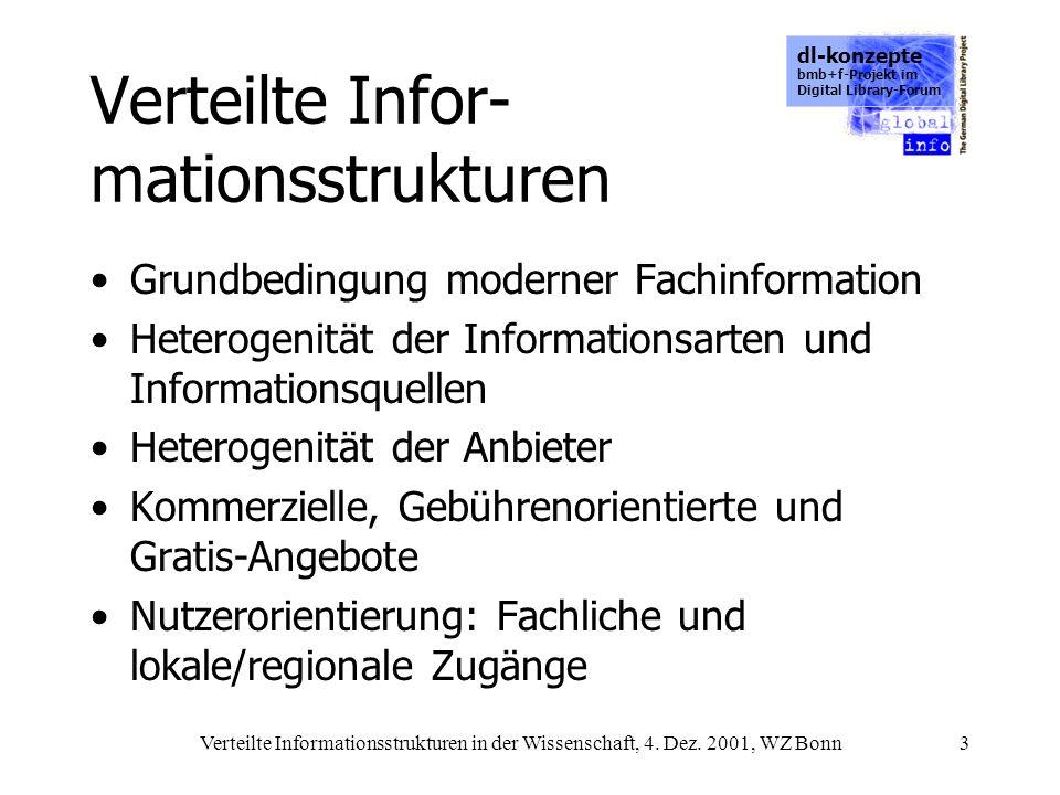 dl-konzepte bmb+f-Projekt im Digital Library-Forum Verteilte Informationsstrukturen in der Wissenschaft, 4. Dez. 2001, WZ Bonn3 Verteilte Infor- matio