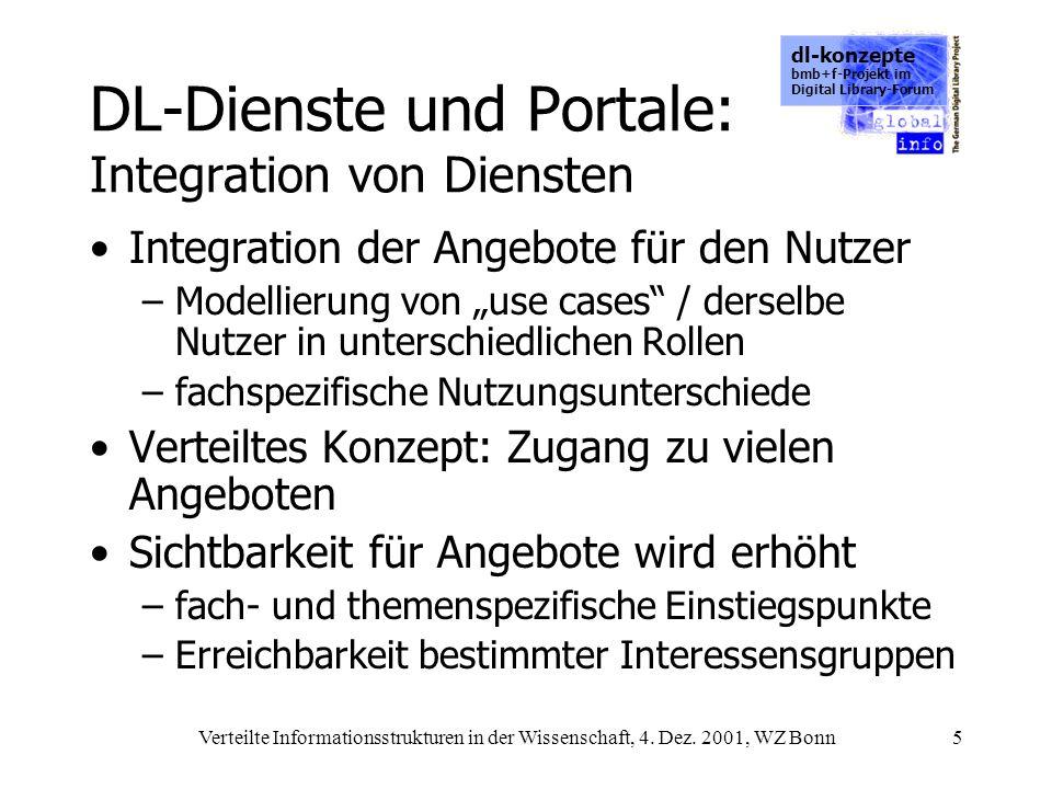 dl-konzepte bmb+f-Projekt im Digital Library-Forum Verteilte Informationsstrukturen in der Wissenschaft, 4. Dez. 2001, WZ Bonn5 DL-Dienste und Portale