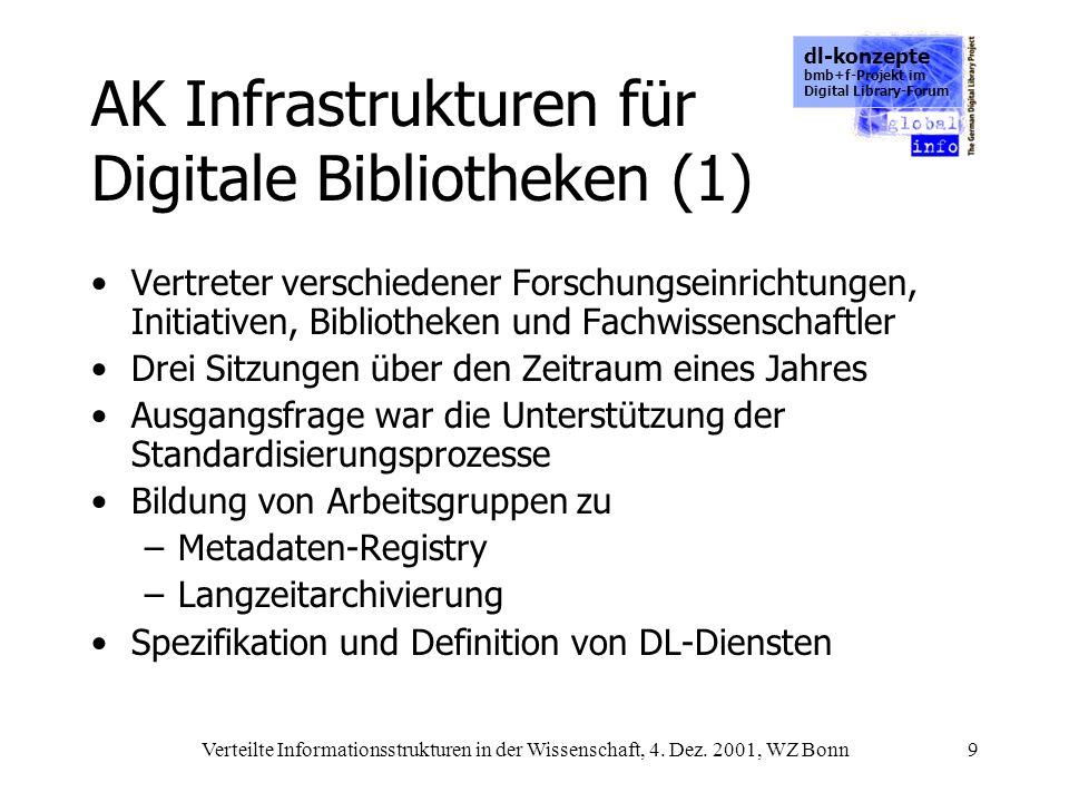 dl-konzepte bmb+f-Projekt im Digital Library-Forum Verteilte Informationsstrukturen in der Wissenschaft, 4. Dez. 2001, WZ Bonn9 AK Infrastrukturen für