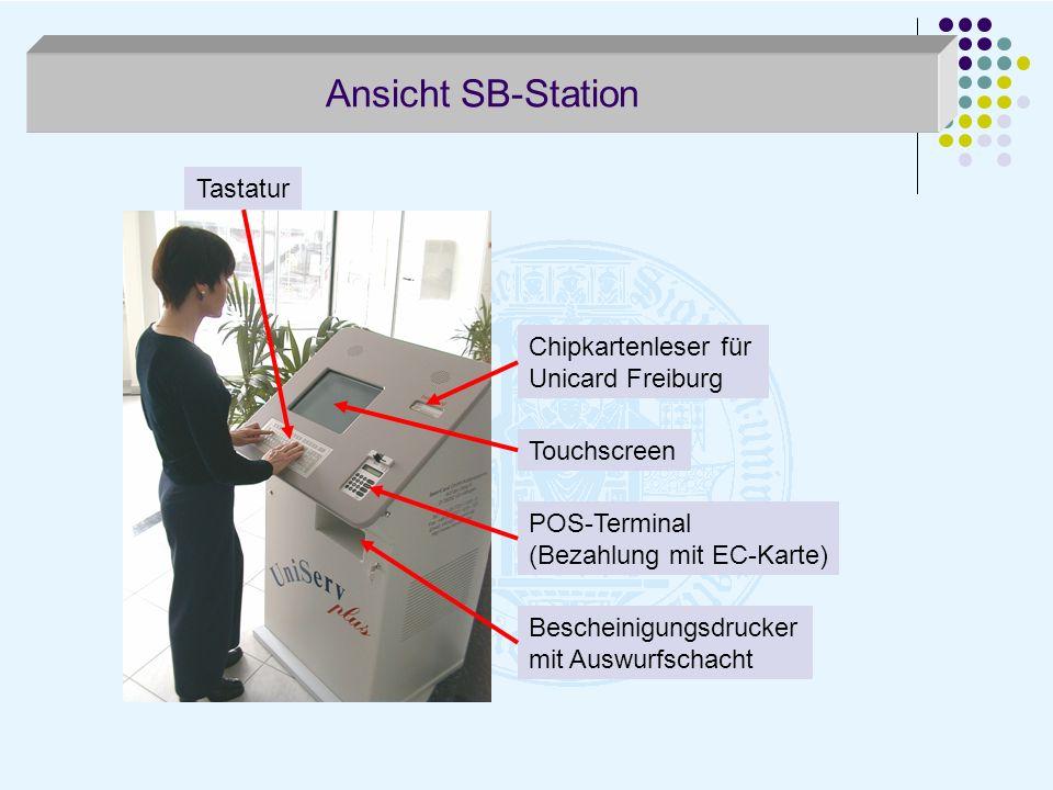 Ansicht SB-Station POS-Terminal (Bezahlung mit EC-Karte) Tastatur Chipkartenleser für Unicard Freiburg Bescheinigungsdrucker mit Auswurfschacht Touchs