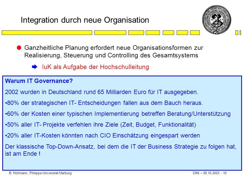 B. Höhmann, Philipps-Universität Marburg DINI – 08.10.2003 - 10 Integration durch neue Organisation l Ganzheitliche Planung erfordert neue Organisatio