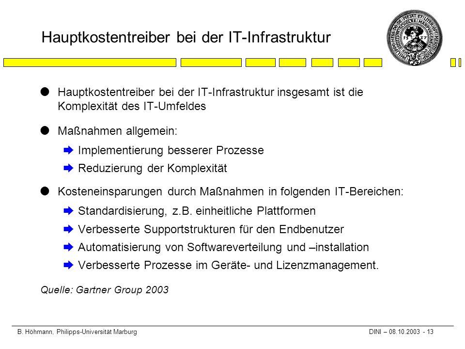 B. Höhmann, Philipps-Universität Marburg DINI – 08.10.2003 - 13 Hauptkostentreiber bei der IT-Infrastruktur lHauptkostentreiber bei der IT-Infrastrukt