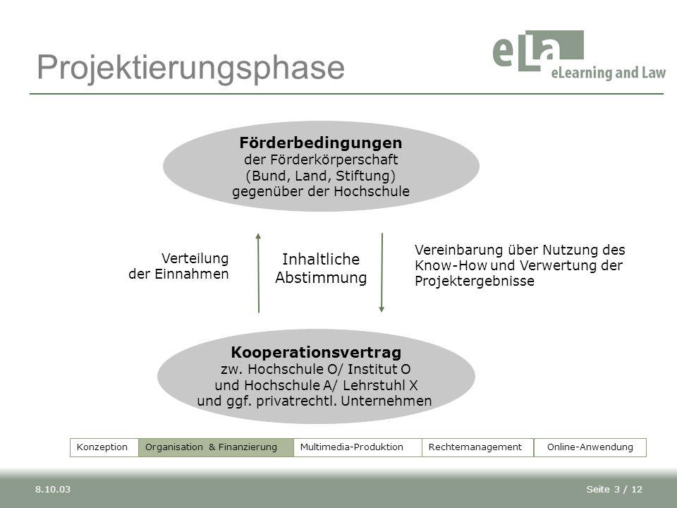 Seite 3 / 128.10.03 Kooperationsvertrag zw. Hochschule O/ Institut O und Hochschule A/ Lehrstuhl X und ggf. privatrechtl. Unternehmen Förderbedingunge