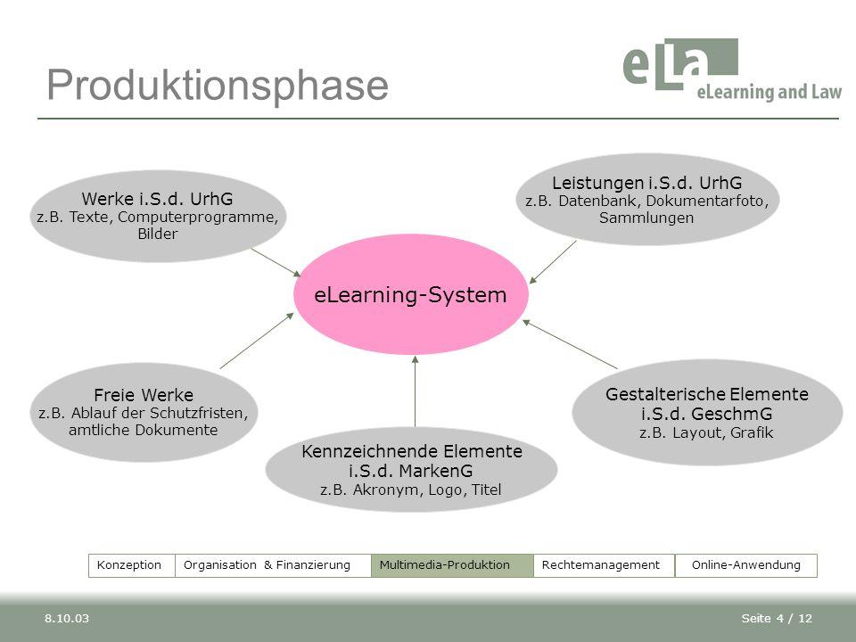 Seite 4 / 128.10.03 eLearning-System Werke i.S.d.UrhG z.B.
