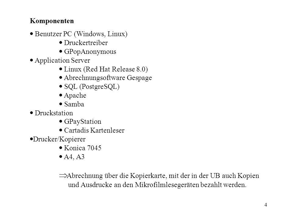 5 Beteiligte Bibliothek Benutzer-PCs Control-Systems Linux-Server Gespage-Software Kartenleser Konica Kopierer Druckertreiber Ansprechpartner ist Konica, KnowHow liegt bei Control-Systems Reibungsverluste