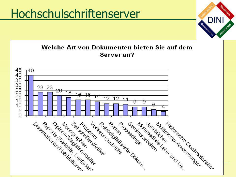 Dr. P. Schirmbacher08.10.2003 Hochschulschriftenserver