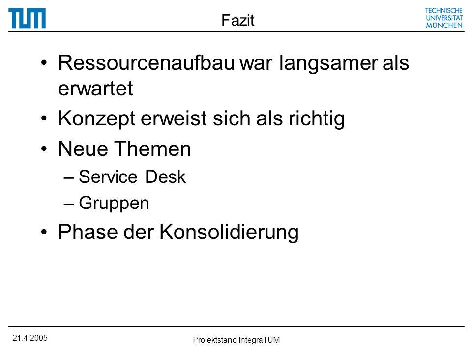 21.4.2005 Projektstand IntegraTUM Fazit Ressourcenaufbau war langsamer als erwartet Konzept erweist sich als richtig Neue Themen –Service Desk –Gruppe