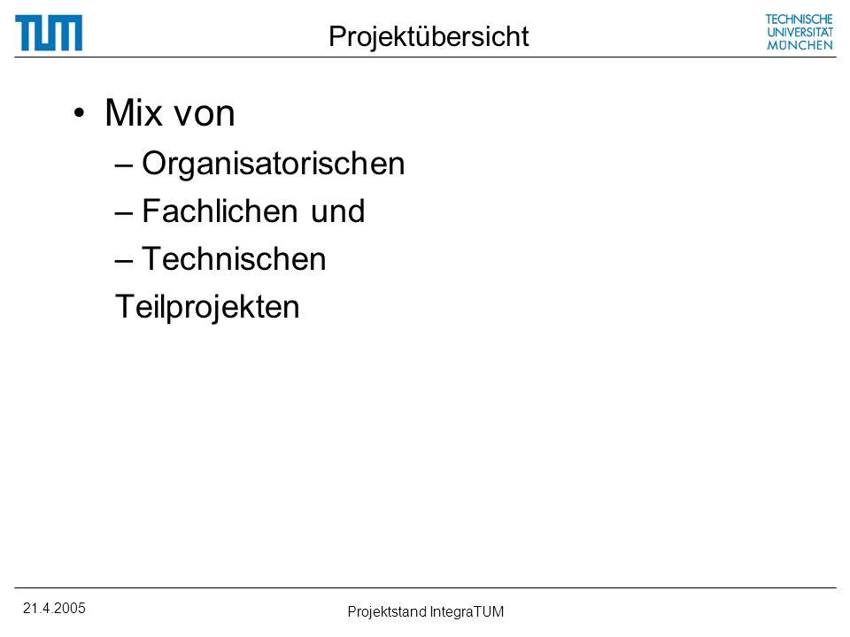 21.4.2005 Projektstand IntegraTUM Projektübersicht Mix von –Organisatorischen –Fachlichen und –Technischen Teilprojekten