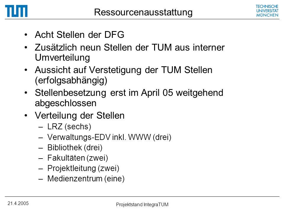21.4.2005 Projektstand IntegraTUM Ressourcenausstattung Acht Stellen der DFG Zusätzlich neun Stellen der TUM aus interner Umverteilung Aussicht auf Ve