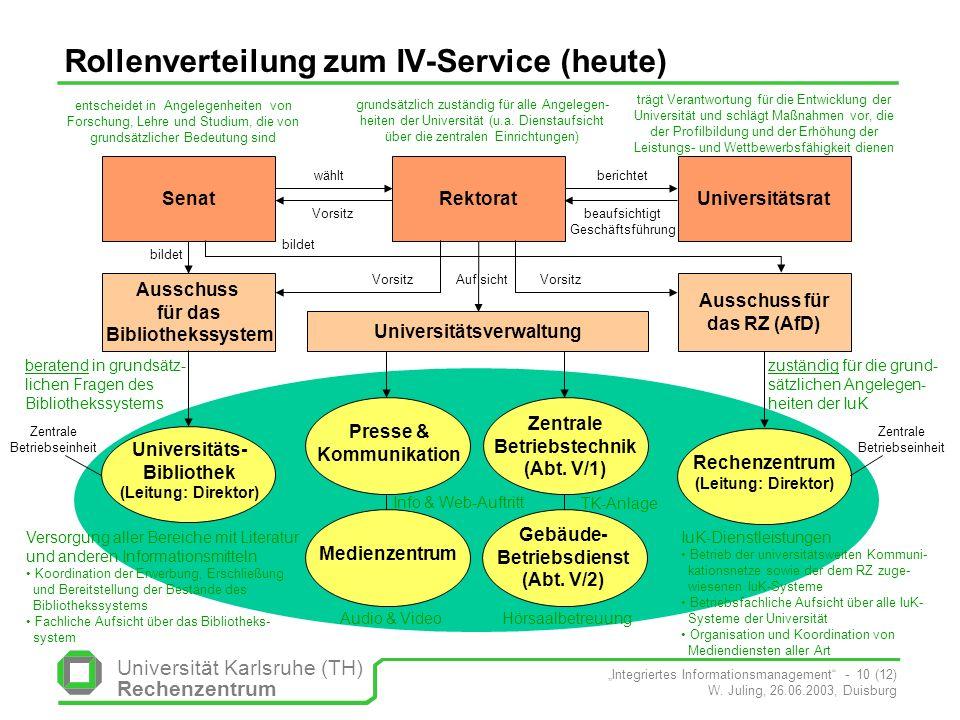 Universität Karlsruhe (TH) Rechenzentrum Integriertes Informationsmanagement - 10 (12) W. Juling, 26.06.2003, Duisburg Rollenverteilung zum IV-Service
