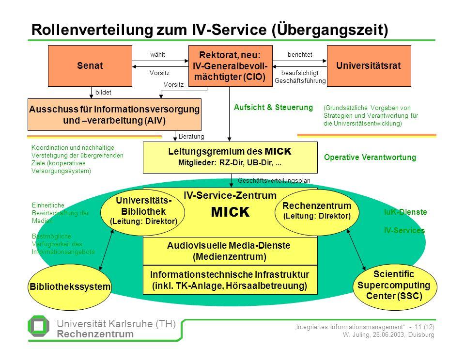Universität Karlsruhe (TH) Rechenzentrum Integriertes Informationsmanagement - 11 (12) W. Juling, 26.06.2003, Duisburg Rollenverteilung zum IV-Service