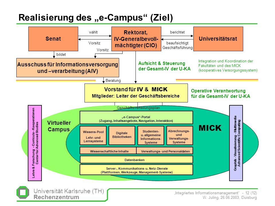 Universität Karlsruhe (TH) Rechenzentrum Integriertes Informationsmanagement - 12 (12) W. Juling, 26.06.2003, Duisburg MICK Realisierung des e-Campus