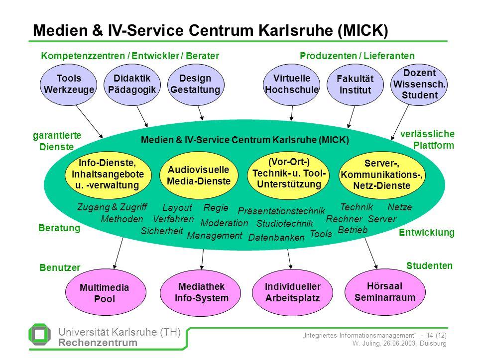 Universität Karlsruhe (TH) Rechenzentrum Integriertes Informationsmanagement - 14 (12) W. Juling, 26.06.2003, Duisburg Medien & IV-Service Centrum Kar