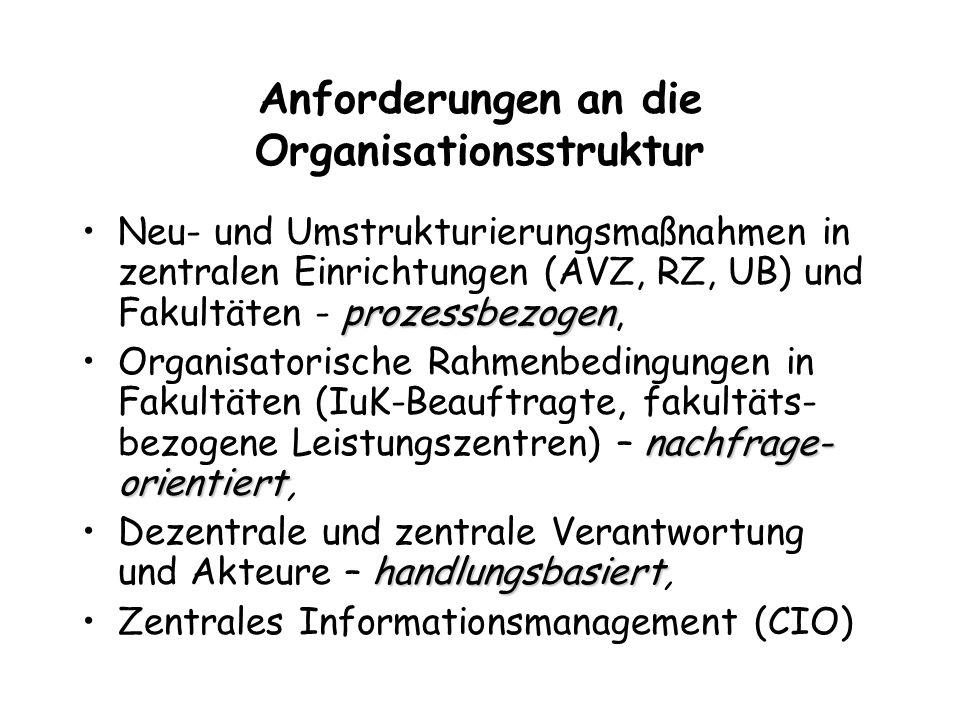Anforderungen an die Organisationsstruktur prozessbezogenNeu- und Umstrukturierungsmaßnahmen in zentralen Einrichtungen (AVZ, RZ, UB) und Fakultäten - prozessbezogen, nachfrage- orientiertOrganisatorische Rahmenbedingungen in Fakultäten (IuK-Beauftragte, fakultäts- bezogene Leistungszentren) – nachfrage- orientiert, handlungsbasiertDezentrale und zentrale Verantwortung und Akteure – handlungsbasiert, Zentrales Informationsmanagement (CIO)