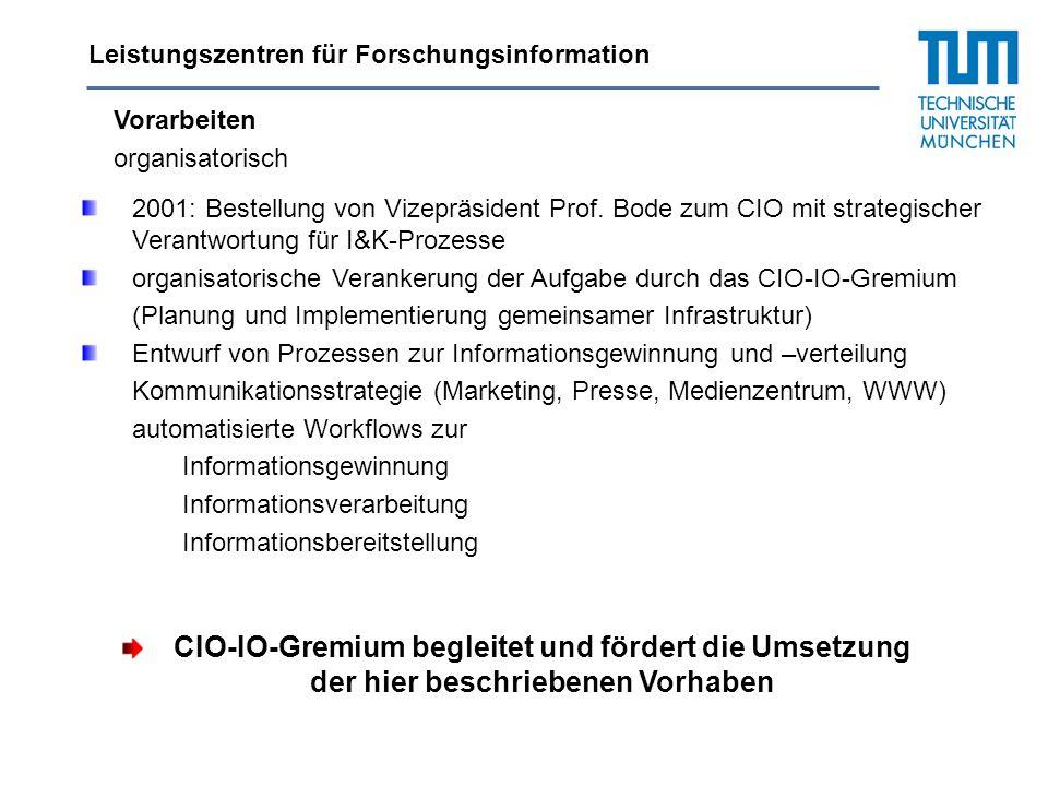 Leistungszentren für Forschungsinformation Vorarbeiten organisatorisch 2001: Bestellung von Vizepräsident Prof. Bode zum CIO mit strategischer Verantw