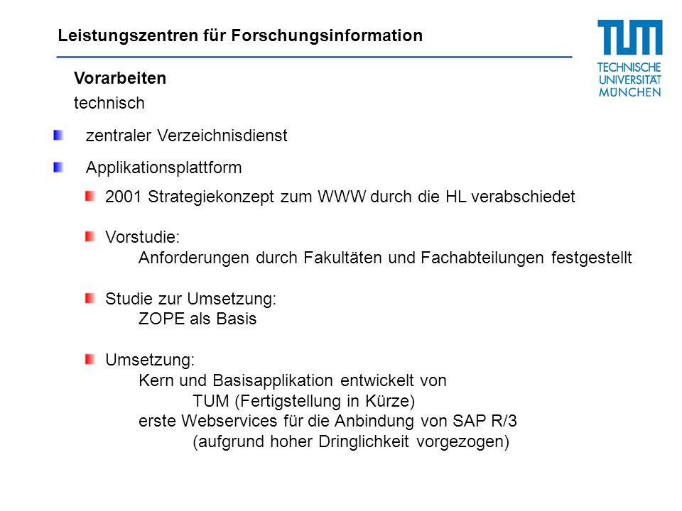 Leistungszentren für Forschungsinformation Vorarbeiten technisch zentraler Verzeichnisdienst Applikationsplattform 2001 Strategiekonzept zum WWW durch