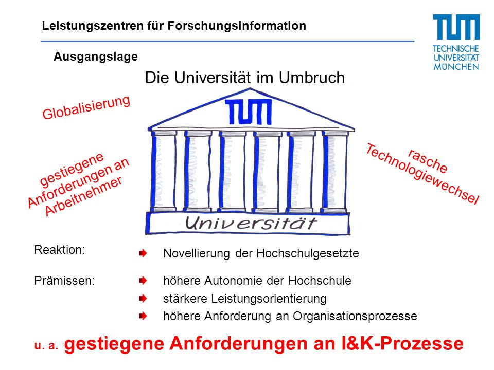 Leistungszentren für Forschungsinformation Ausgangslage Die Universität im Umbruch Globalisierung rasche Technologiewechsel gestiegene Anforderungen a