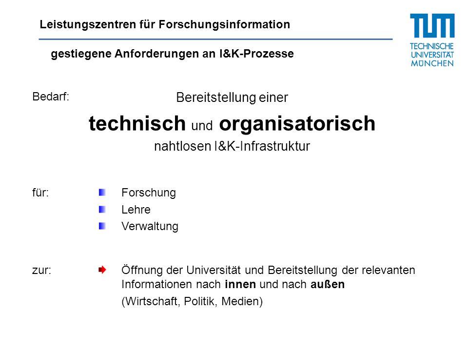 Leistungszentren für Forschungsinformation gestiegene Anforderungen an I&K-Prozesse Bedarf: Bereitstellung einer technisch und organisatorisch nahtlos