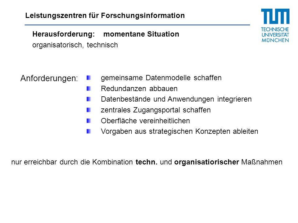Leistungszentren für Forschungsinformation Herausforderung:momentane Situation organisatorisch, technisch nur erreichbar durch die Kombination techn.