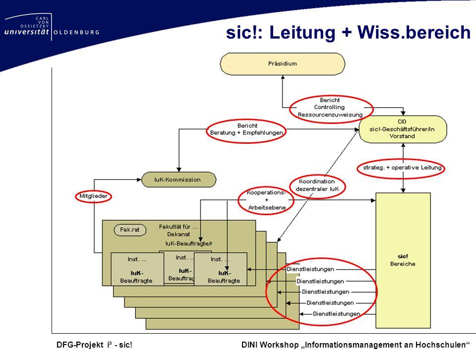DFG-Projekt i³ - sic! DINI Workshop Informationsmanagement an Hochschulen sic!: Leitung + Wiss.bereich