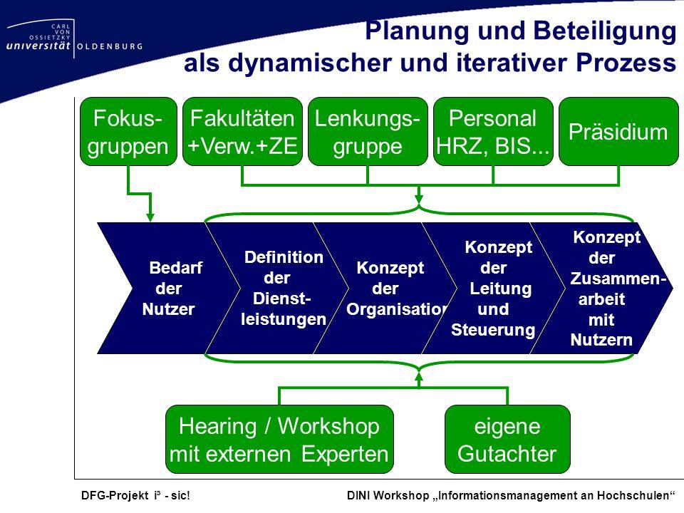 DFG-Projekt i³ - sic! DINI Workshop Informationsmanagement an Hochschulen Planung und Beteiligung als dynamischer und iterativer Prozess Definition de