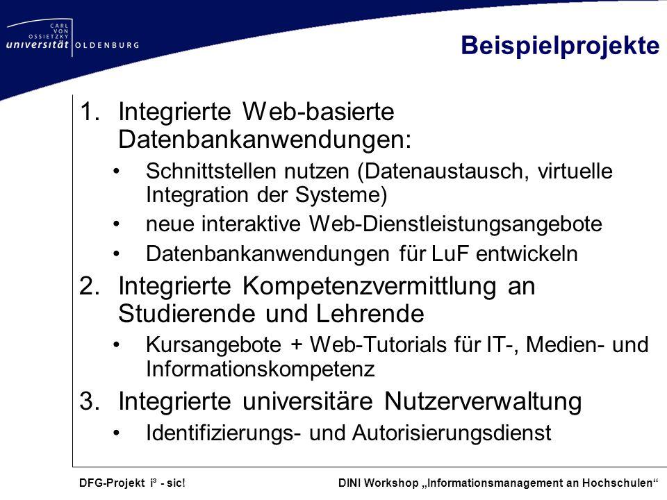 DFG-Projekt i³ - sic! DINI Workshop Informationsmanagement an Hochschulen Beispielprojekte 1.Integrierte Web-basierte Datenbankanwendungen: Schnittste