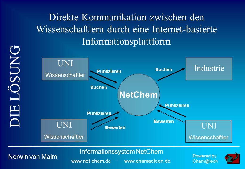 DIE LÖSUNG Direkte Kommunikation zwischen den Wissenschaftlern durch eine Internet-basierte Informationsplattform Powered by Cham@leon Norwin von Malm Informationssystem NetChem www.net-chem.de - www.chamaeleon.de UNI Wissenschaftler UNI Wissenschaftler UNI Wissenschaftler Industrie NetChem Publizieren Bewerten Publizieren Suchen Publizieren Bewerten Suchen