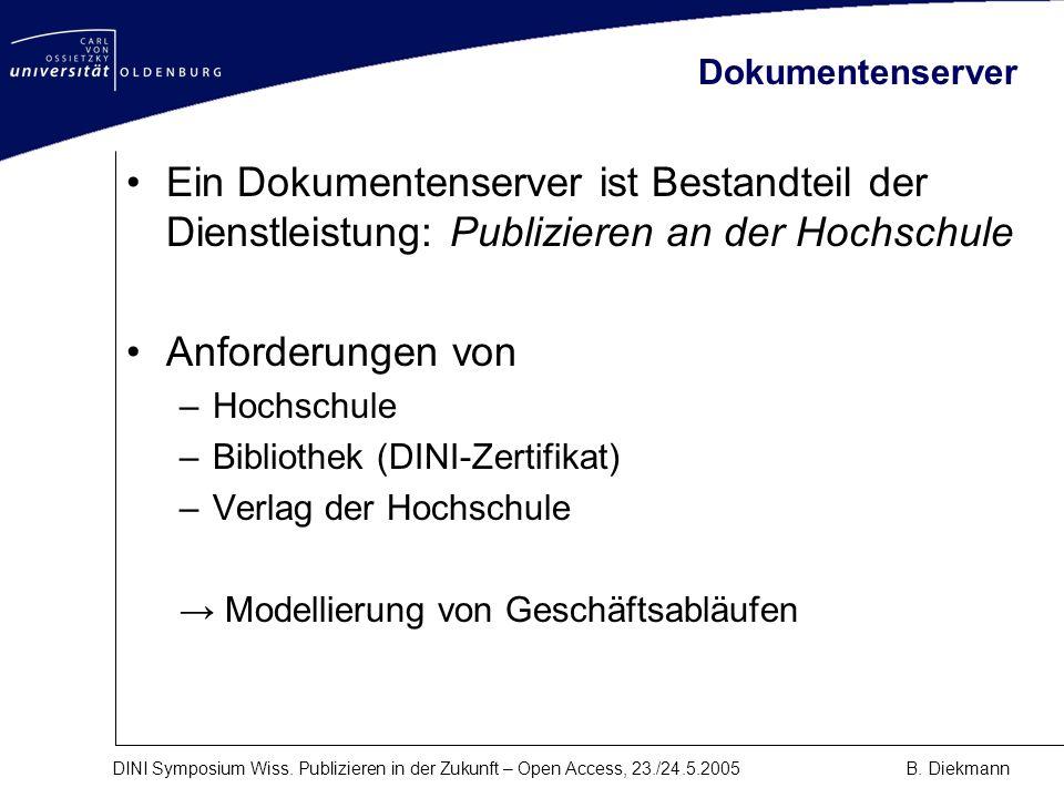 DINI Symposium Wiss. Publizieren in der Zukunft – Open Access, 23./24.5.2005B. Diekmann Dokumentenserver Ein Dokumentenserver ist Bestandteil der Dien