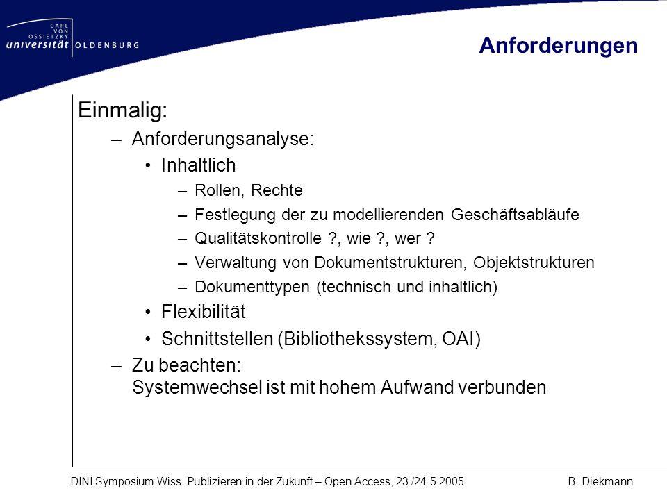 DINI Symposium Wiss. Publizieren in der Zukunft – Open Access, 23./24.5.2005B. Diekmann Anforderungen Einmalig: –Anforderungsanalyse: Inhaltlich –Roll