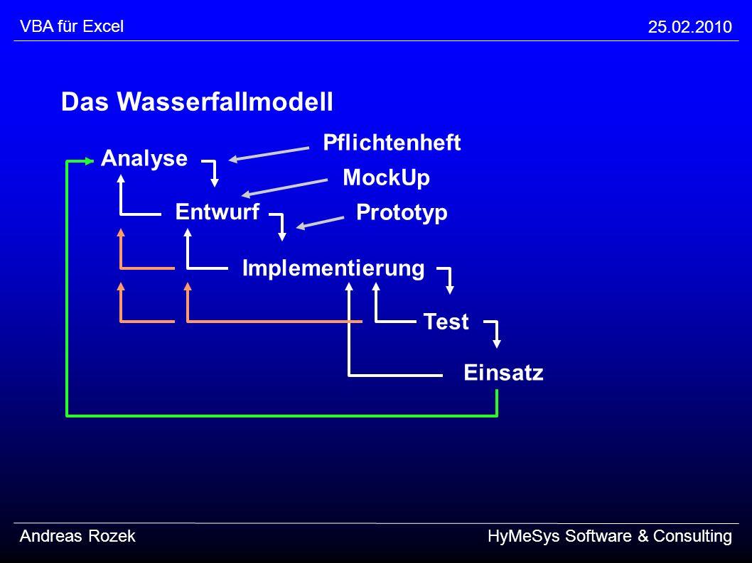 VBA für Excel 25.02.2010 Andreas RozekHyMeSys Software & Consulting Das Wasserfallmodell Analyse Entwurf Implementierung Test Einsatz MockUp Pflichten