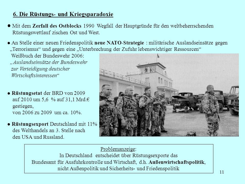 11 6. Die Rüstungs- und Kriegsparadoxie Mit dem Zerfall des Ostblocks 1990 Wegfall der Hauptgründe für den weltbeherrschenden Rüstungswettlauf zischen